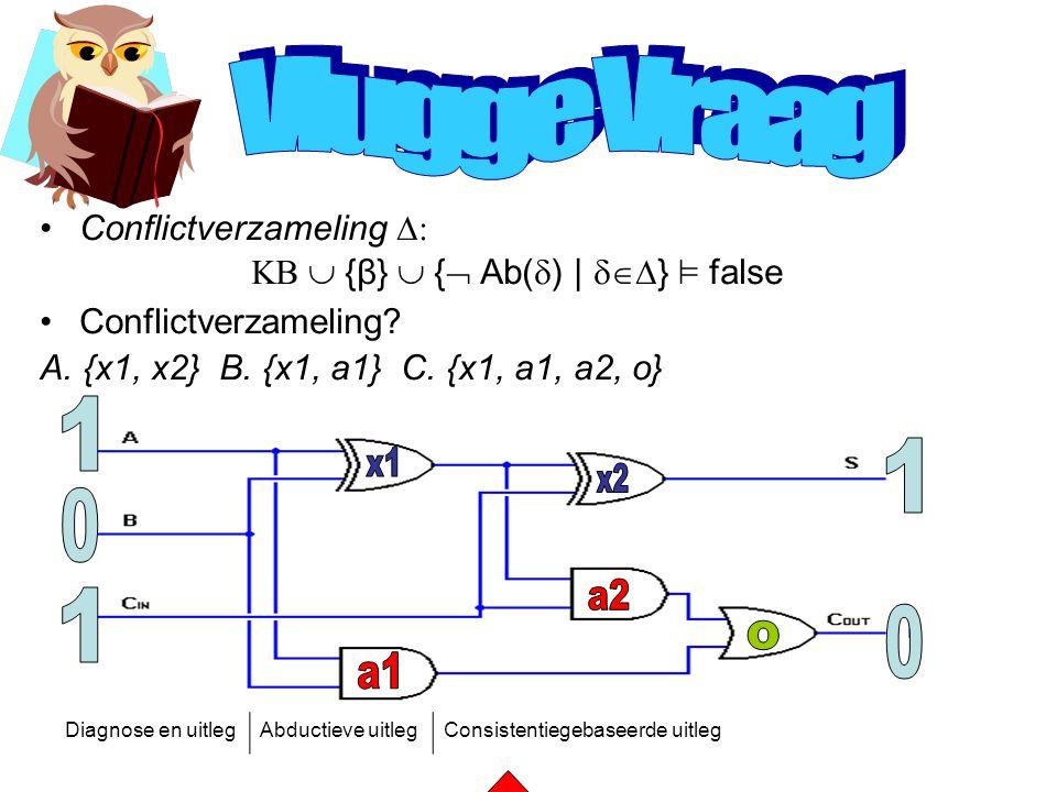 Diagnose en uitlegAbductieve uitlegConsistentiegebaseerde uitleg Conflictverzameling   {β}  {  Ab(  ) |  } ² false Conflictverzameling?