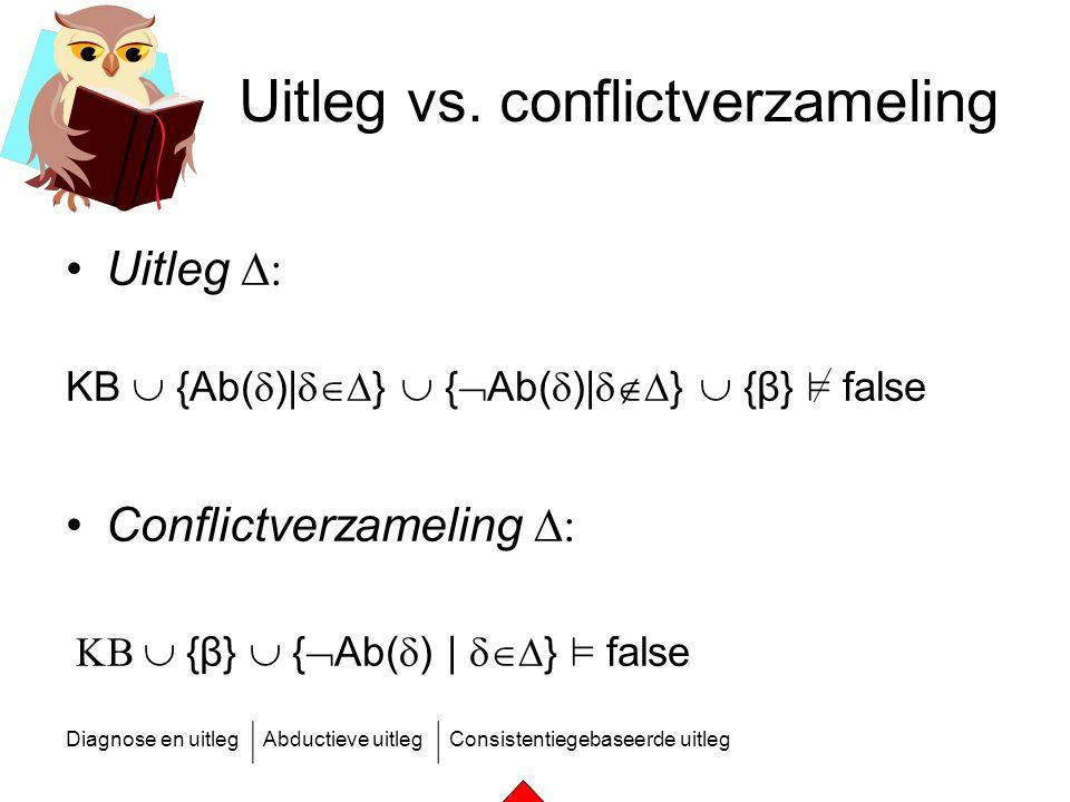 Diagnose en uitlegAbductieve uitlegConsistentiegebaseerde uitleg Uitleg vs. conflictverzameling Uitleg  KB  {Ab(  )|  }  {  Ab(  )|  } 