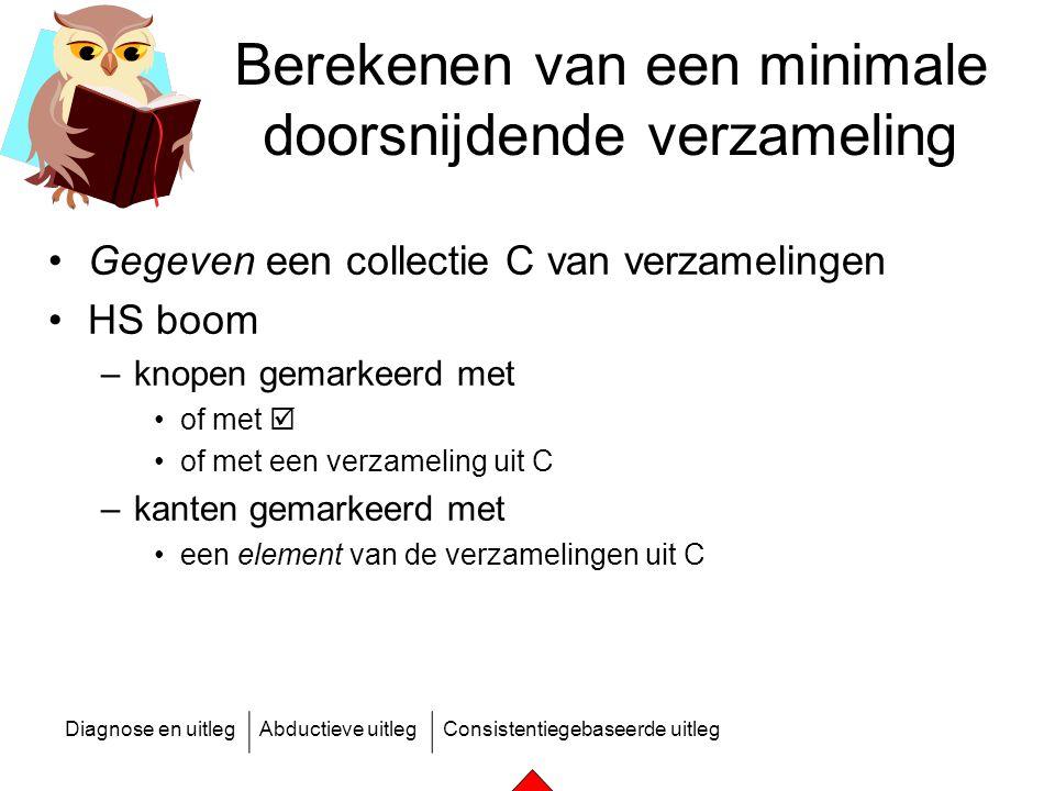 Diagnose en uitlegAbductieve uitlegConsistentiegebaseerde uitleg Berekenen van een minimale doorsnijdende verzameling Gegeven een collectie C van verz