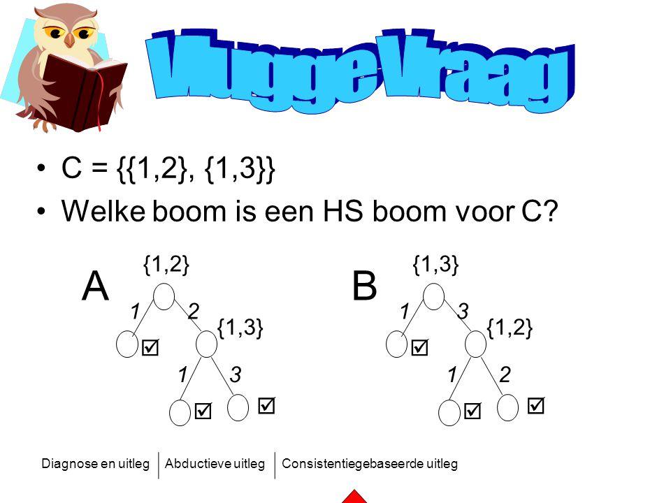 Diagnose en uitlegAbductieve uitlegConsistentiegebaseerde uitleg C = {{1,2}, {1,3}} Welke boom is een HS boom voor C? {1,2} {1,3}    1 31 2 A {1,2}