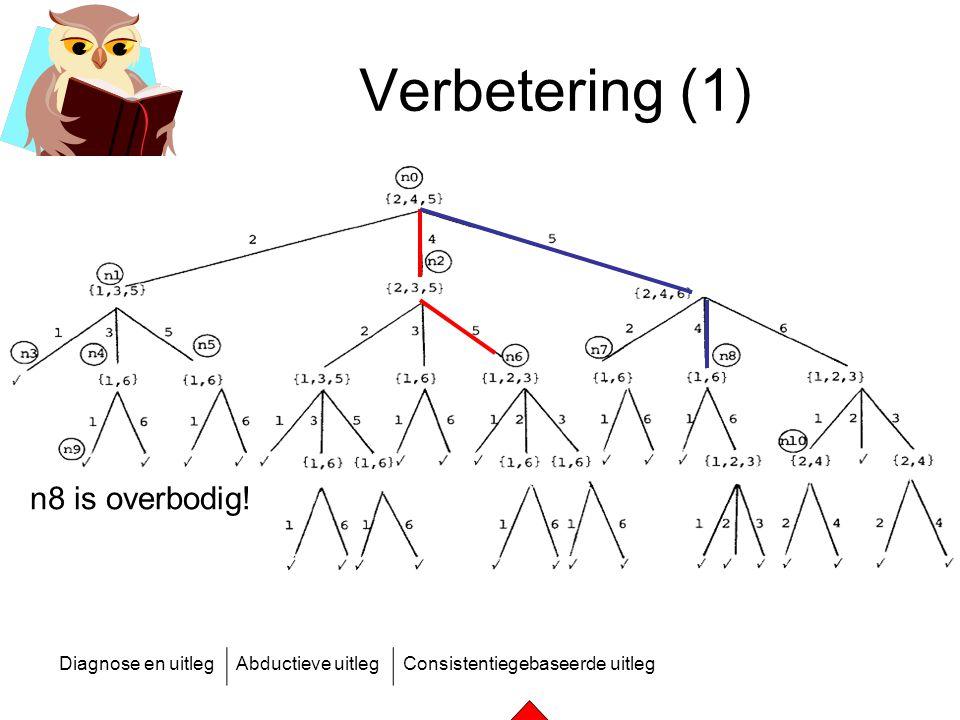 Diagnose en uitlegAbductieve uitlegConsistentiegebaseerde uitleg Verbetering (1) n8 is overbodig!