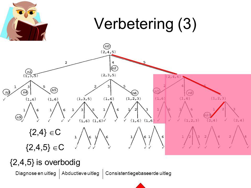 Diagnose en uitlegAbductieve uitlegConsistentiegebaseerde uitleg Verbetering (3) {2,4}  C {2,4,5}  C {2,4,5} is overbodig