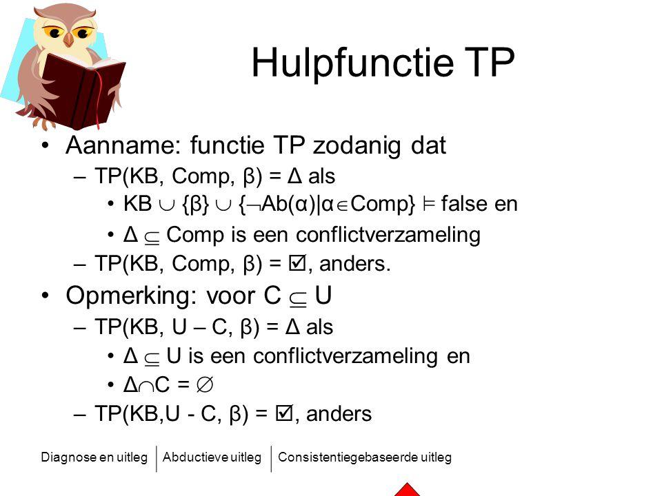 Diagnose en uitlegAbductieve uitlegConsistentiegebaseerde uitleg Hulpfunctie TP Aanname: functie TP zodanig dat –TP(KB, Comp, β) = Δ als KB  {β}  {