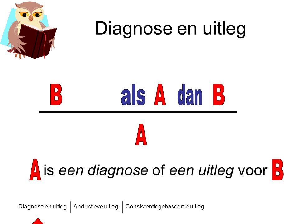 Diagnose en uitlegAbductieve uitlegConsistentiegebaseerde uitleg Diagnose en uitleg is een diagnose of een uitleg voor