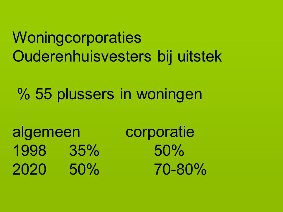 Ouderenhuisvesters bij uitstek % 55 plussers in woningen algemeen corporatie 1998 35%50% 202050% 70-80%