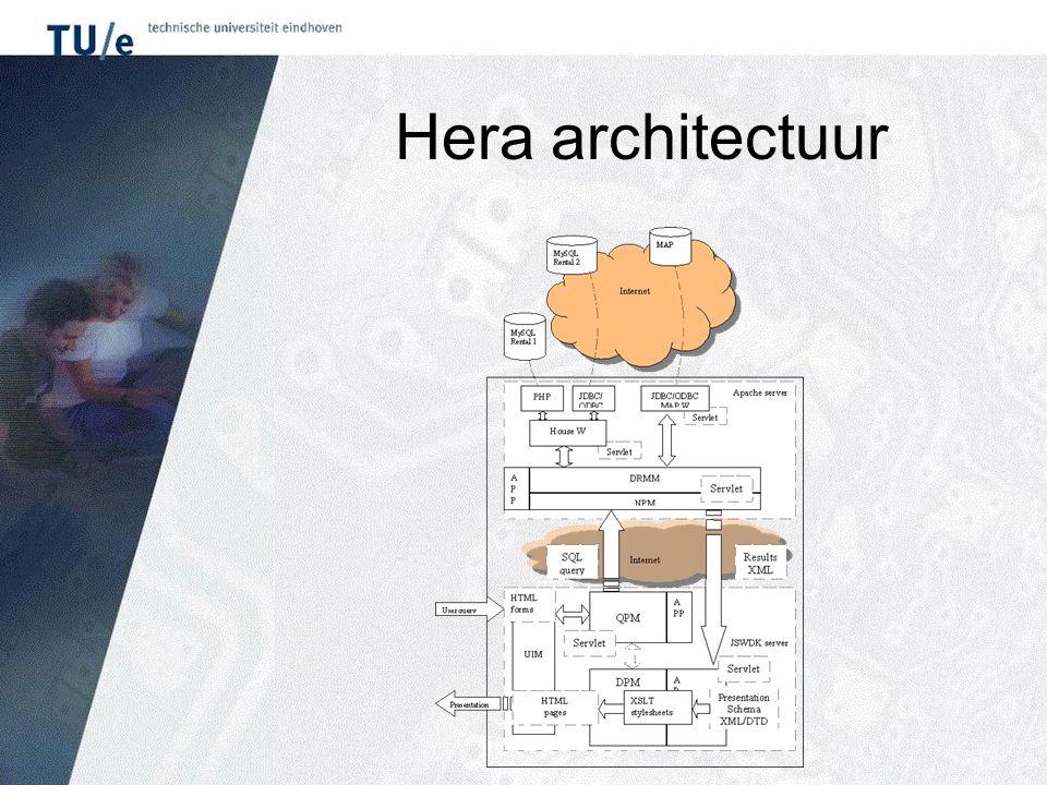 Hera architectuur