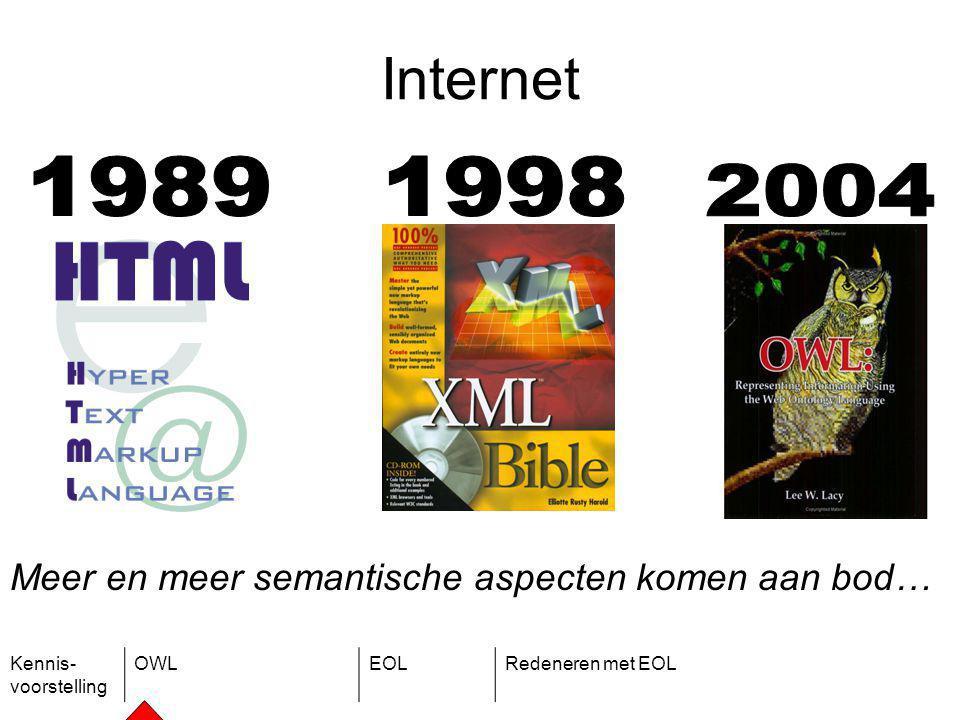Kennis- voorstelling OWLEOLRedeneren met EOL Internet Meer en meer semantische aspecten komen aan bod…