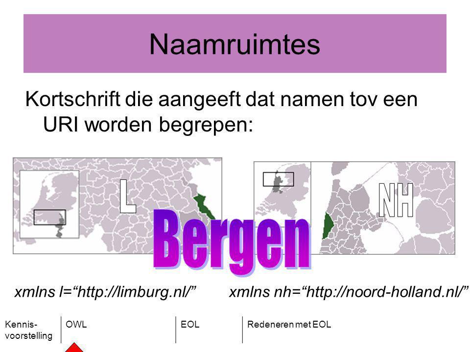 Kennis- voorstelling OWLEOLRedeneren met EOL Naamruimtes Kortschrift die aangeeft dat namen tov een URI worden begrepen: xmlns l= http://limburg.nl/ xmlns nh= http://noord-holland.nl/