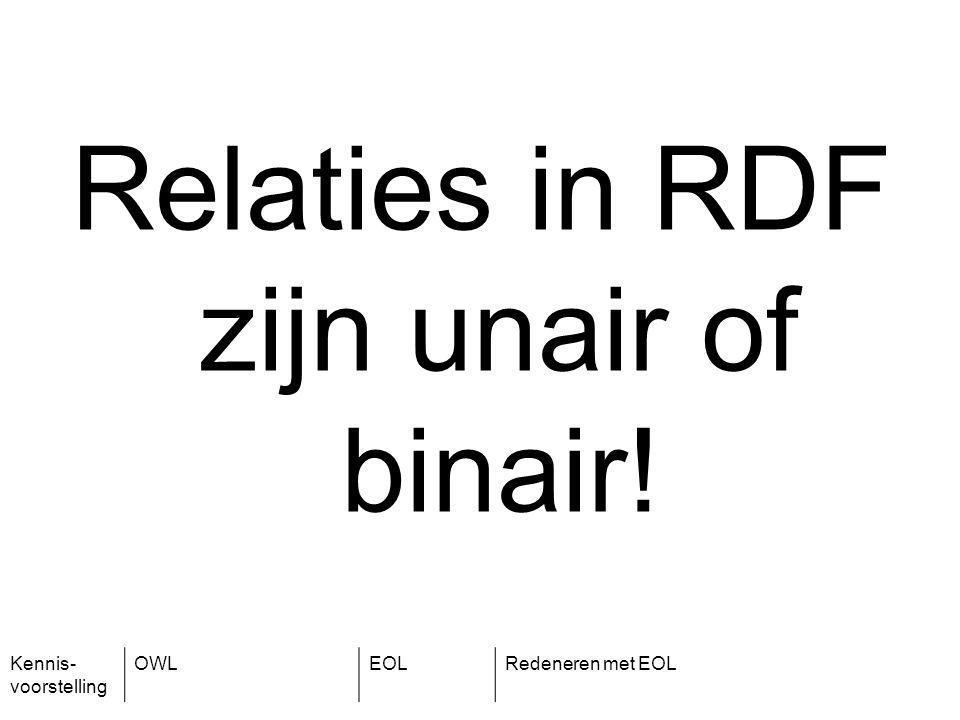 Kennis- voorstelling OWLEOLRedeneren met EOL Relaties in RDF zijn unair of binair!