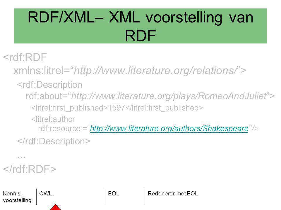 Kennis- voorstelling OWLEOLRedeneren met EOL 1597 http://www.literature.org/authors/Shakespeare … RDF/XML– XML voorstelling van RDF