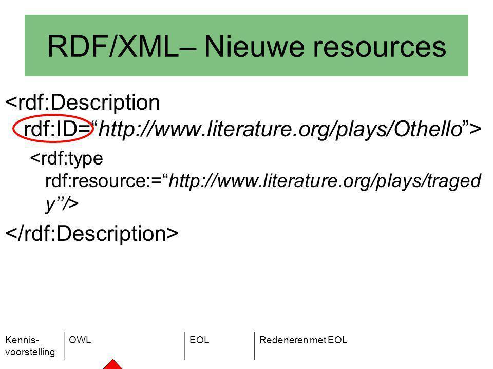 Kennis- voorstelling OWLEOLRedeneren met EOL RDF/XML– Nieuwe resources