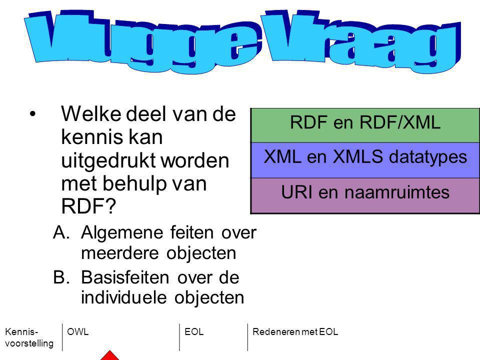 Kennis- voorstelling OWLEOLRedeneren met EOL Welke deel van de kennis kan uitgedrukt worden met behulp van RDF.