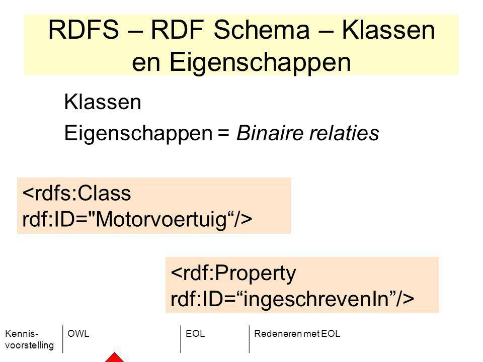 Kennis- voorstelling OWLEOLRedeneren met EOL Klassen Eigenschappen = Binaire relaties RDFS – RDF Schema – Klassen en Eigenschappen