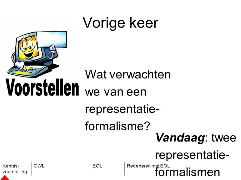 Kennis- voorstelling OWLEOLRedeneren met EOL Vorige keer Wat verwachten we van een representatie- formalisme.