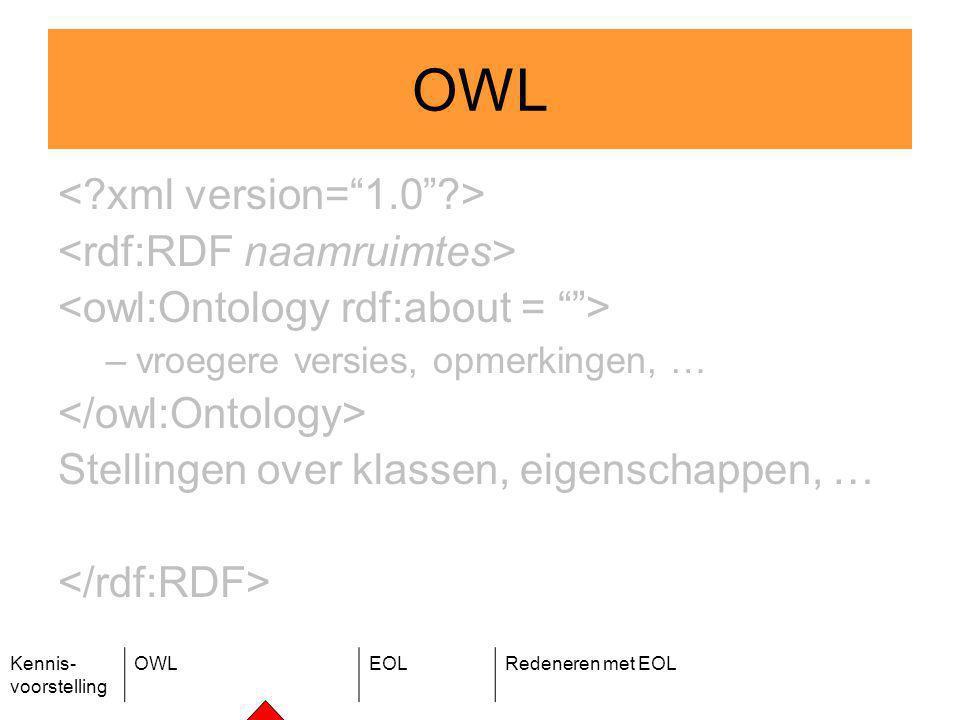 Kennis- voorstelling OWLEOLRedeneren met EOL OWL –vroegere versies, opmerkingen, … Stellingen over klassen, eigenschappen, …