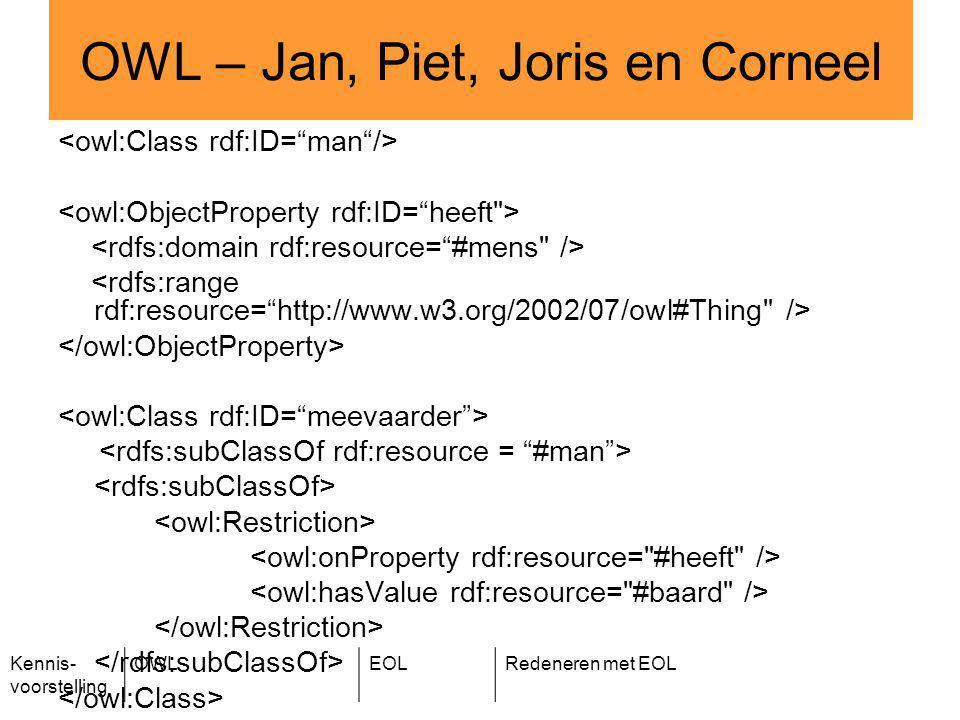 Kennis- voorstelling OWLEOLRedeneren met EOL OWL – Jan, Piet, Joris en Corneel