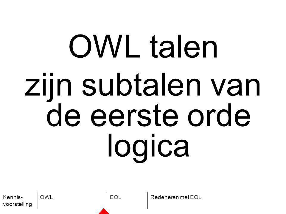 Kennis- voorstelling OWLEOLRedeneren met EOL OWL talen zijn subtalen van de eerste orde logica