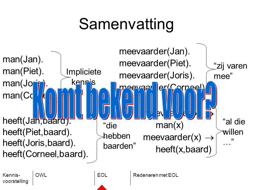 Kennis- voorstelling OWLEOLRedeneren met EOL Samenvatting man(Jan).