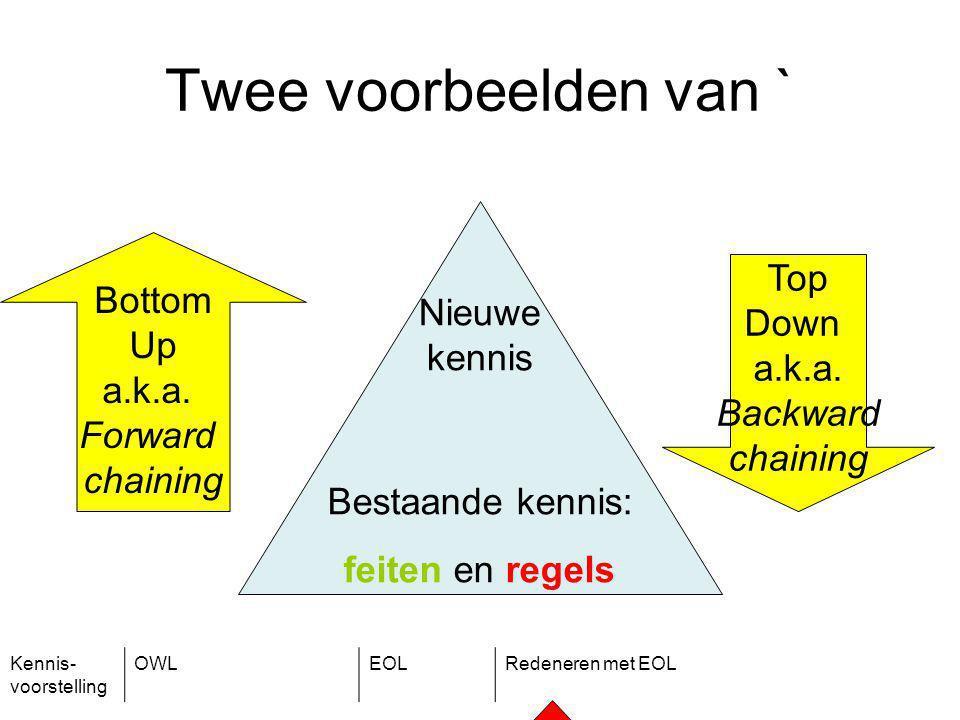Kennis- voorstelling OWLEOLRedeneren met EOL Twee voorbeelden van ` Top Down a.k.a.