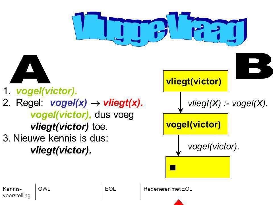 Kennis- voorstelling OWLEOLRedeneren met EOL vliegt(victor) vogel(victor) vliegt(X) :- vogel(X).