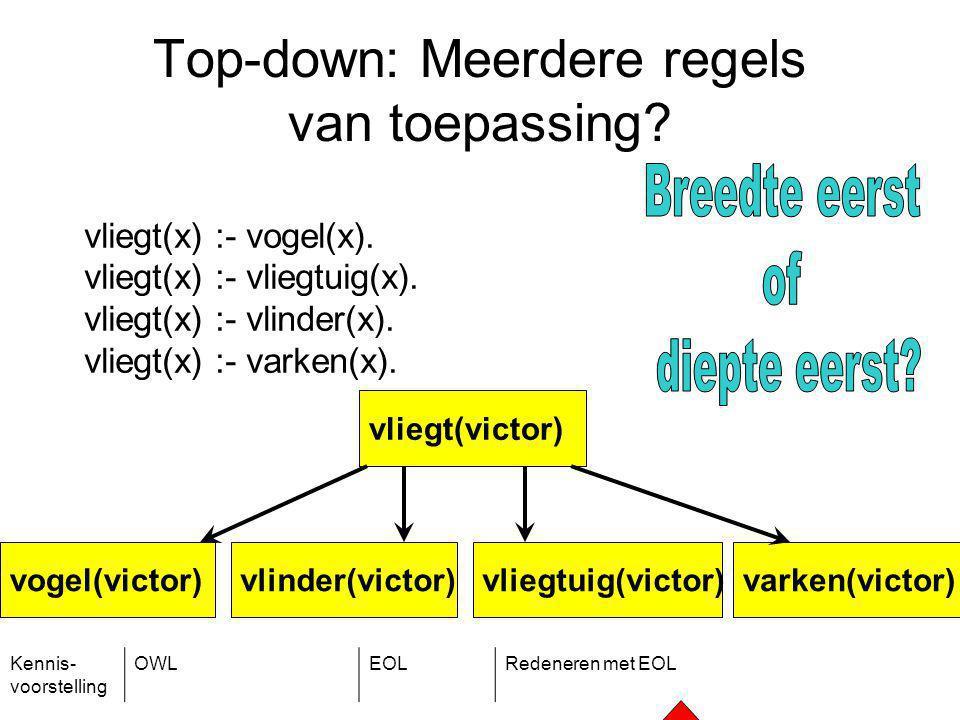Kennis- voorstelling OWLEOLRedeneren met EOL Top-down: Meerdere regels van toepassing.