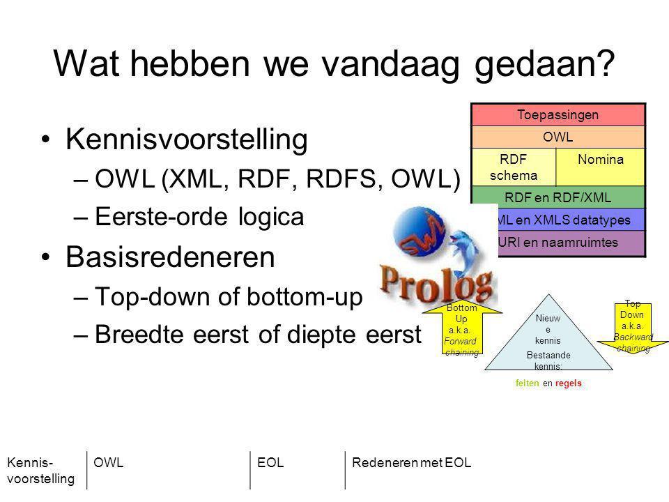 Kennis- voorstelling OWLEOLRedeneren met EOL Wat hebben we vandaag gedaan.