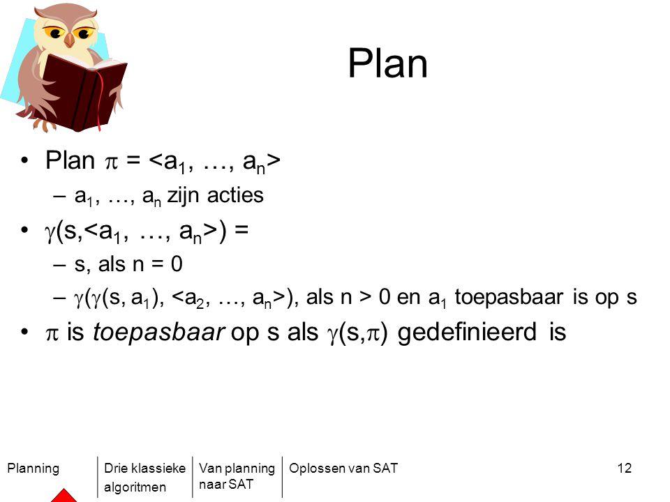 PlanningDrie klassieke algoritmen Van planning naar SAT Oplossen van SAT12 Plan Plan  = –a 1, …, a n zijn acties  (s, ) = –s, als n = 0 –  (  (s,