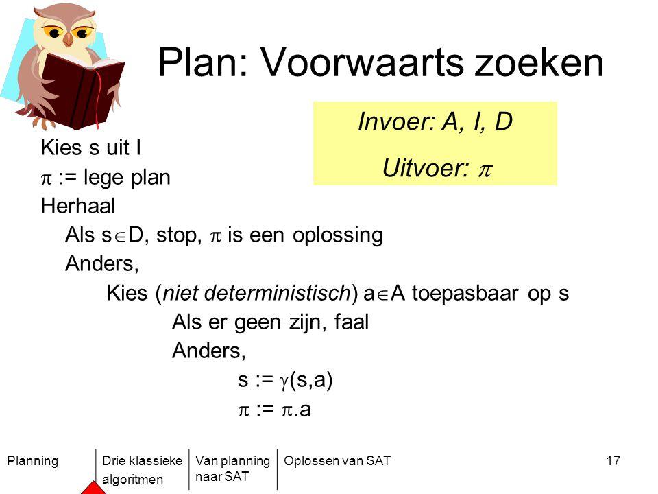 PlanningDrie klassieke algoritmen Van planning naar SAT Oplossen van SAT17 Plan: Voorwaarts zoeken Kies s uit I  := lege plan Herhaal Als s  D, stop