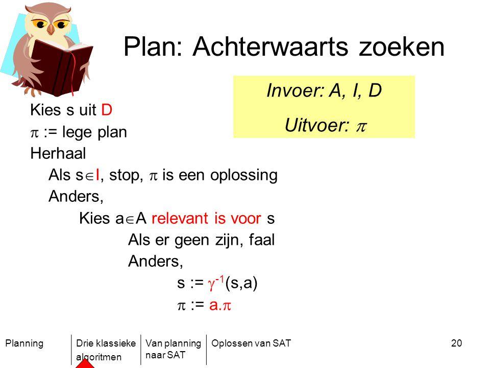 PlanningDrie klassieke algoritmen Van planning naar SAT Oplossen van SAT20 Plan: Achterwaarts zoeken Kies s uit D  := lege plan Herhaal Als s  I, st