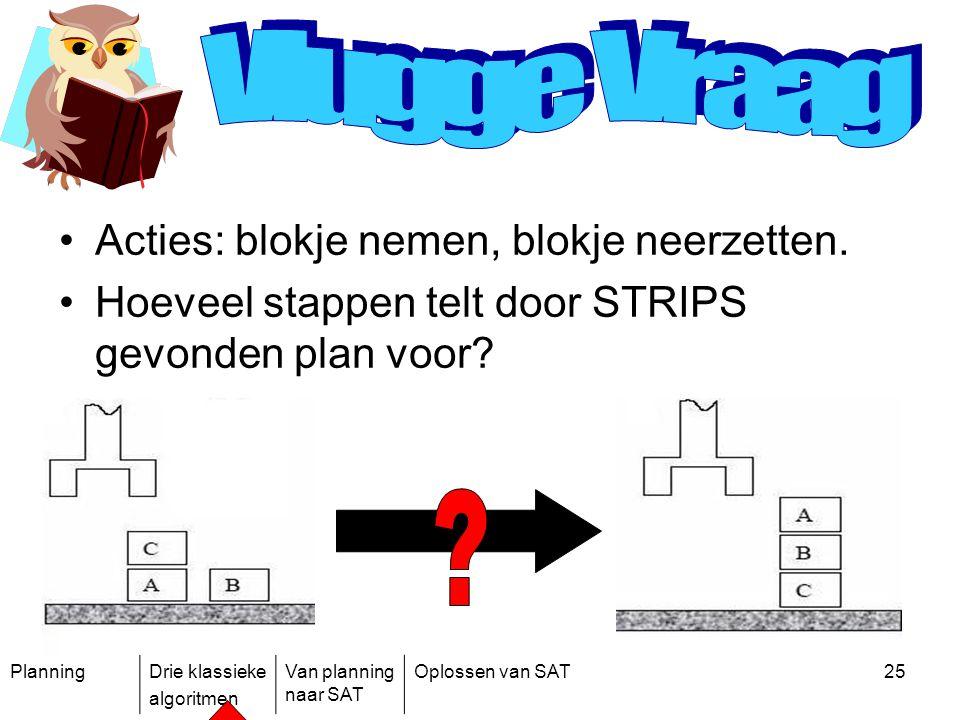 PlanningDrie klassieke algoritmen Van planning naar SAT Oplossen van SAT25 Acties: blokje nemen, blokje neerzetten. Hoeveel stappen telt door STRIPS g