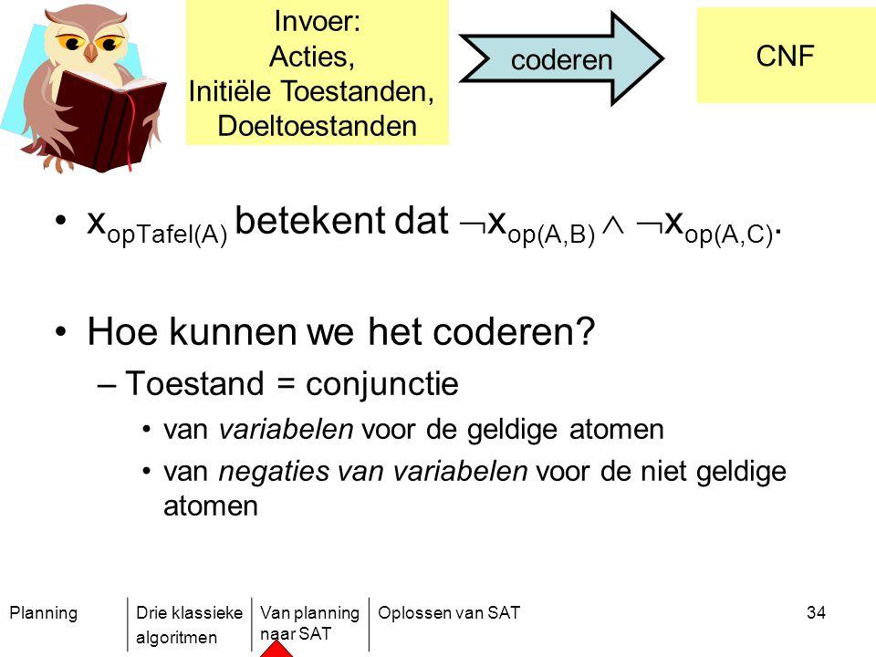 PlanningDrie klassieke algoritmen Van planning naar SAT Oplossen van SAT34 x opTafel(A) betekent dat  x op(A,B)   x op(A,C). Hoe kunnen we het code