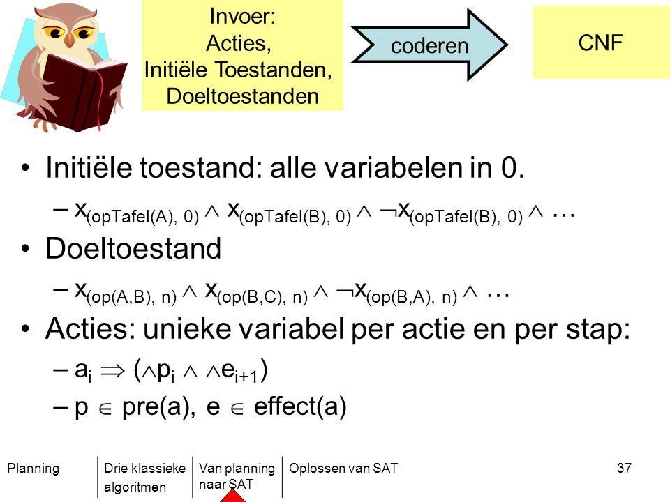 PlanningDrie klassieke algoritmen Van planning naar SAT Oplossen van SAT37 Initiële toestand: alle variabelen in 0. –x (opTafel(A), 0)  x (opTafel(B)