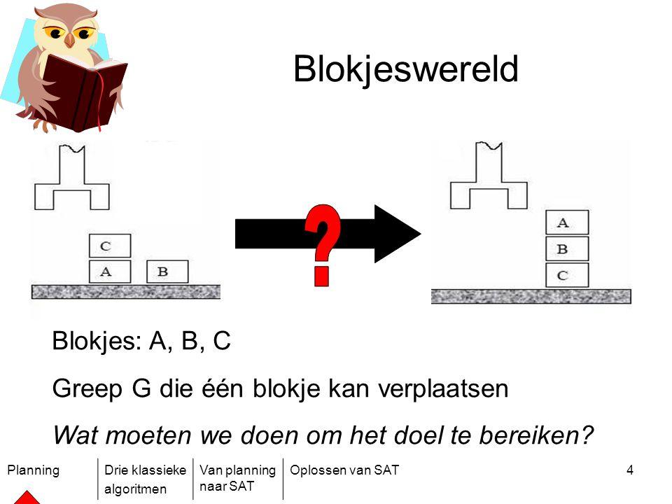PlanningDrie klassieke algoritmen Van planning naar SAT Oplossen van SAT4 Blokjeswereld Blokjes: A, B, C Greep G die één blokje kan verplaatsen Wat mo