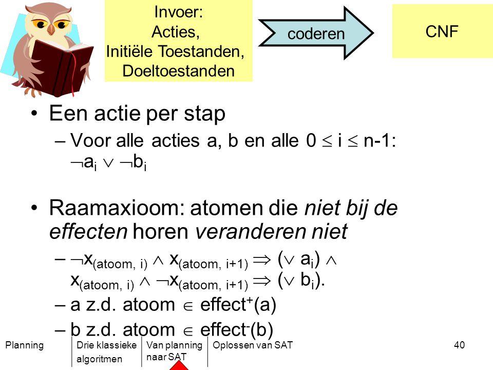 PlanningDrie klassieke algoritmen Van planning naar SAT Oplossen van SAT40 Een actie per stap –Voor alle acties a, b en alle 0  i  n-1:  a i   b
