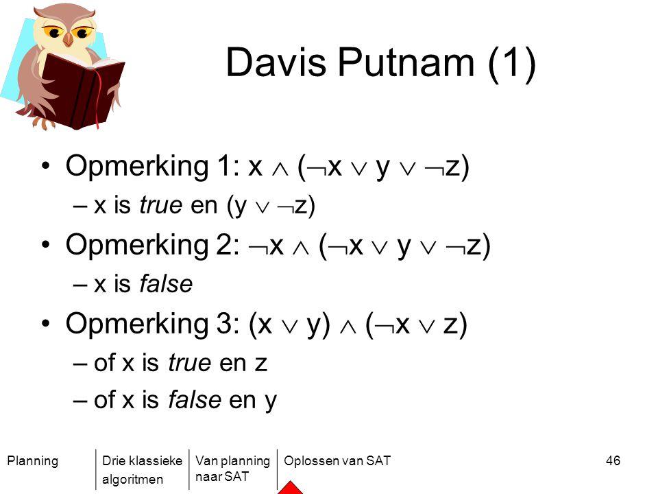 PlanningDrie klassieke algoritmen Van planning naar SAT Oplossen van SAT46 Davis Putnam (1) Opmerking 1: x  (  x  y   z) –x is true en (y   z)