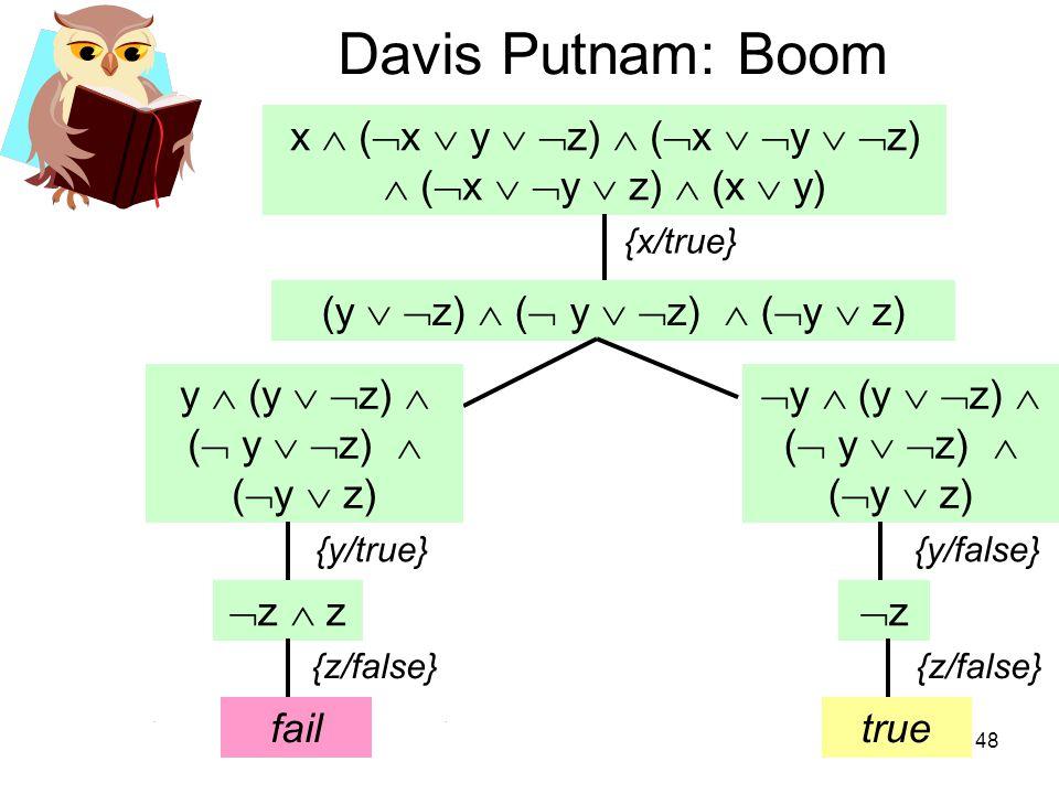 PlanningDrie klassieke algoritmen Van planning naar SAT Oplossen van SAT48 Davis Putnam: Boom x  (  x  y   z)  (  x   y   z)  (  x   y