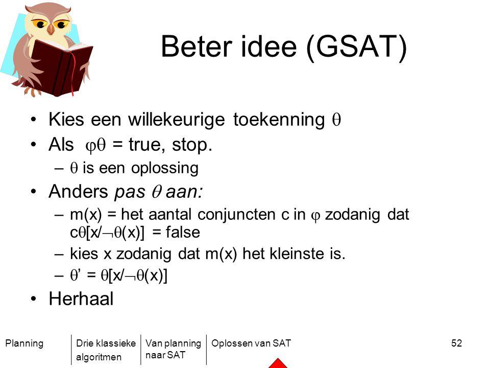 PlanningDrie klassieke algoritmen Van planning naar SAT Oplossen van SAT52 Beter idee (GSAT) Kies een willekeurige toekenning  Als  = true, stop. –