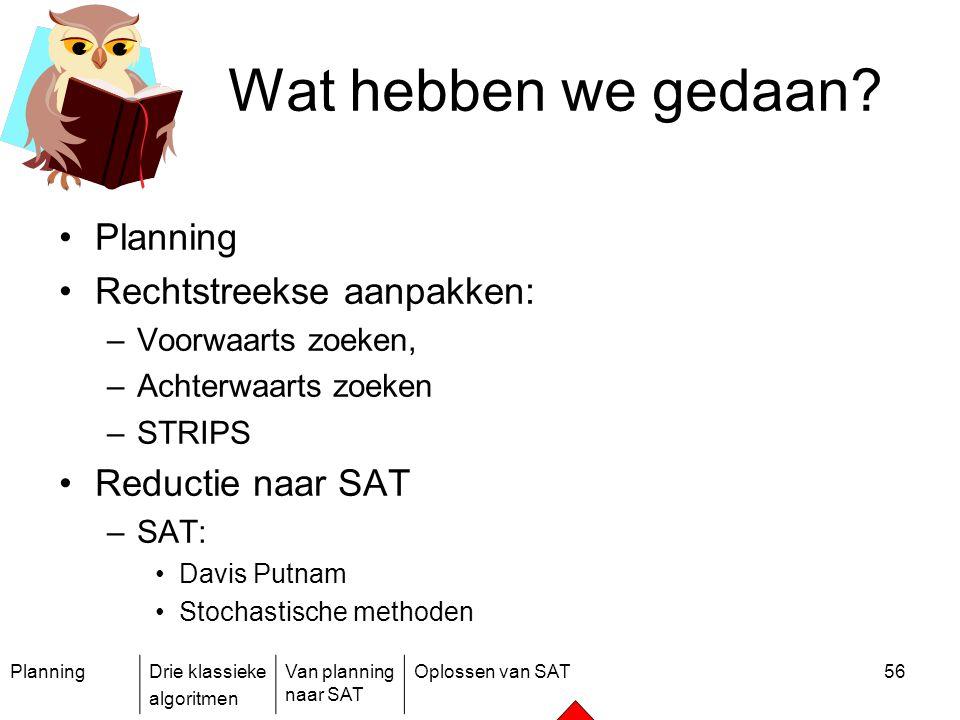 PlanningDrie klassieke algoritmen Van planning naar SAT Oplossen van SAT56 Wat hebben we gedaan? Planning Rechtstreekse aanpakken: –Voorwaarts zoeken,
