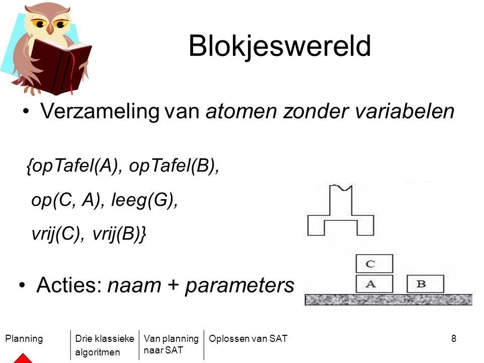 PlanningDrie klassieke algoritmen Van planning naar SAT Oplossen van SAT8 Blokjeswereld Acties: naam + parameters {opTafel(A), opTafel(B), op(C, A), l