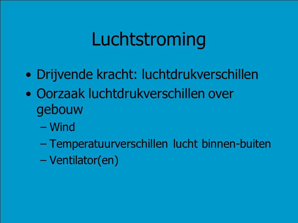 Luchtstroming Drijvende kracht: luchtdrukverschillen Oorzaak luchtdrukverschillen over gebouw –Wind –Temperatuurverschillen lucht binnen-buiten –Venti