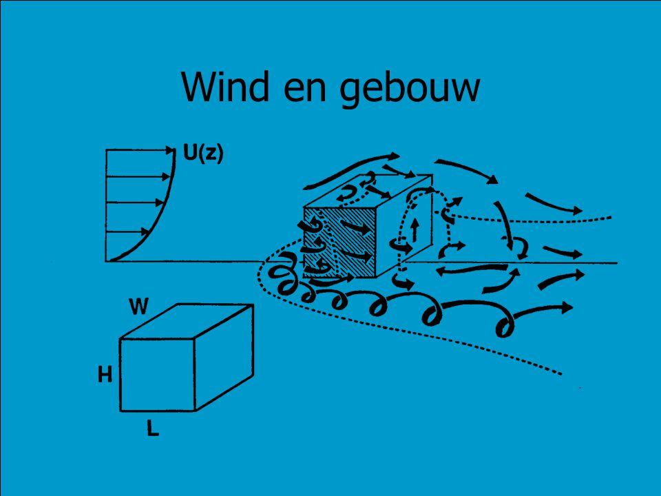 Wind en gebouw