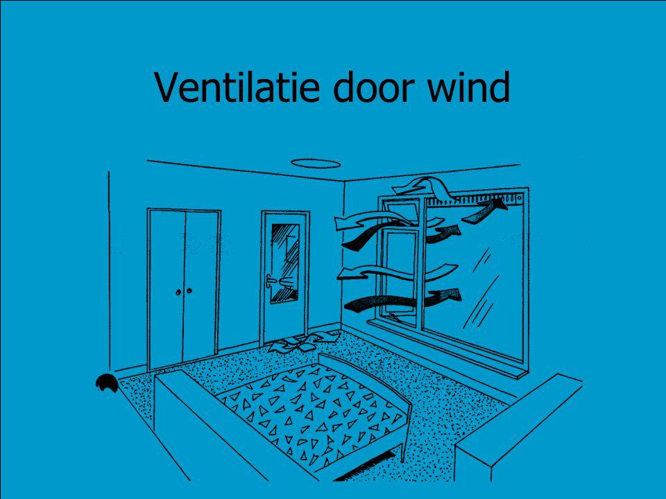 Ventilatie door wind