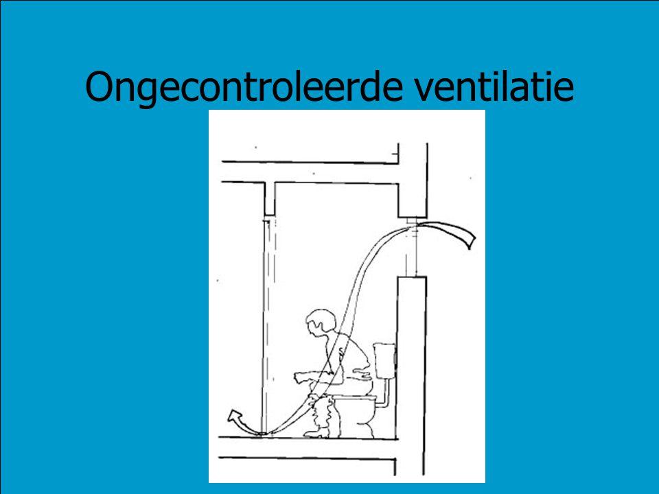 Ongecontroleerde ventilatie