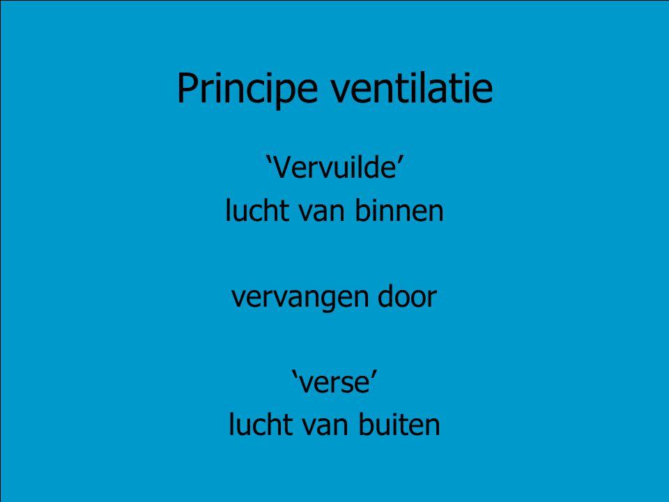 Principe ventilatie 'Vervuilde' lucht van binnen vervangen door 'verse' lucht van buiten