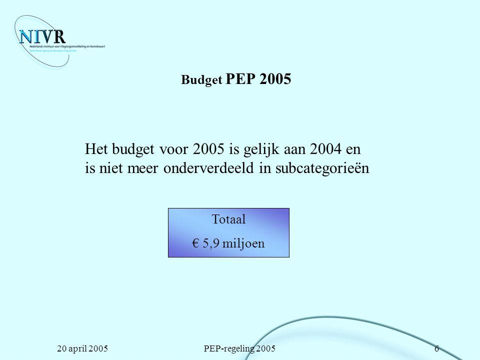 20 april 2005PEP-regeling 20056 Budget PEP 2005 Totaal € 5,9 miljoen Het budget voor 2005 is gelijk aan 2004 en is niet meer onderverdeeld in subcateg