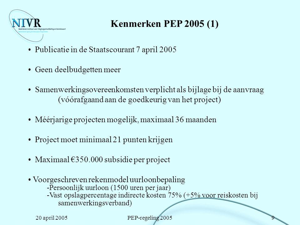20 april 2005PEP-regeling 200510 Kenmerken PEP 2005 (2) Accountantsprotocol in de regeling opgenomen Subsidie van 70% van de gemaakte en betaalde kosten Documenten op internet www.nivr.nl Voorstel in viervoud aanbieden & één elektronische versie Externe Adviescommissie geeft een bindend advies aan Minister/AD NIVR