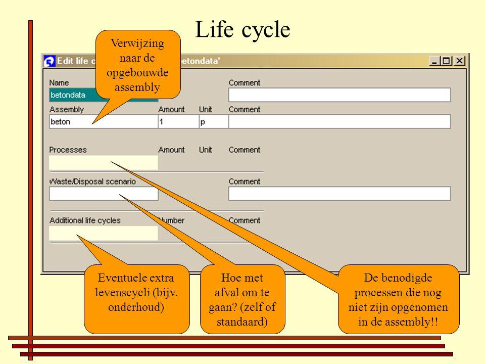 Life cycle Verwijzing naar de opgebouwde assembly De benodigde processen die nog niet zijn opgenomen in de assembly!.