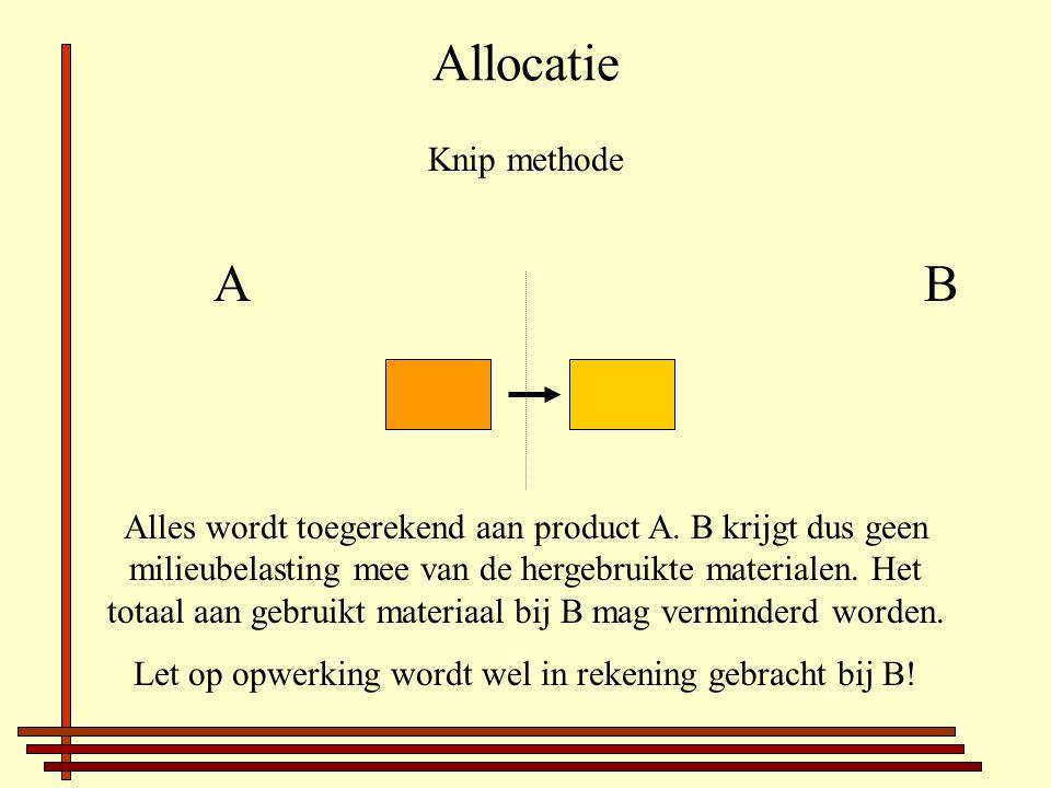 Allocatie Knip methode Alles wordt toegerekend aan product A.