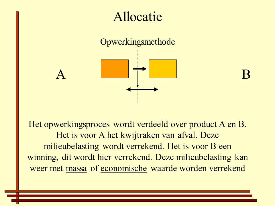 Allocatie Opwerkingsmethode Het opwerkingsproces wordt verdeeld over product A en B.