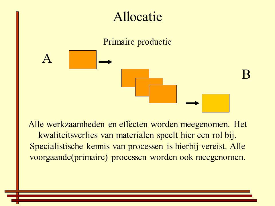 Allocatie Primaire productie Alle werkzaamheden en effecten worden meegenomen.